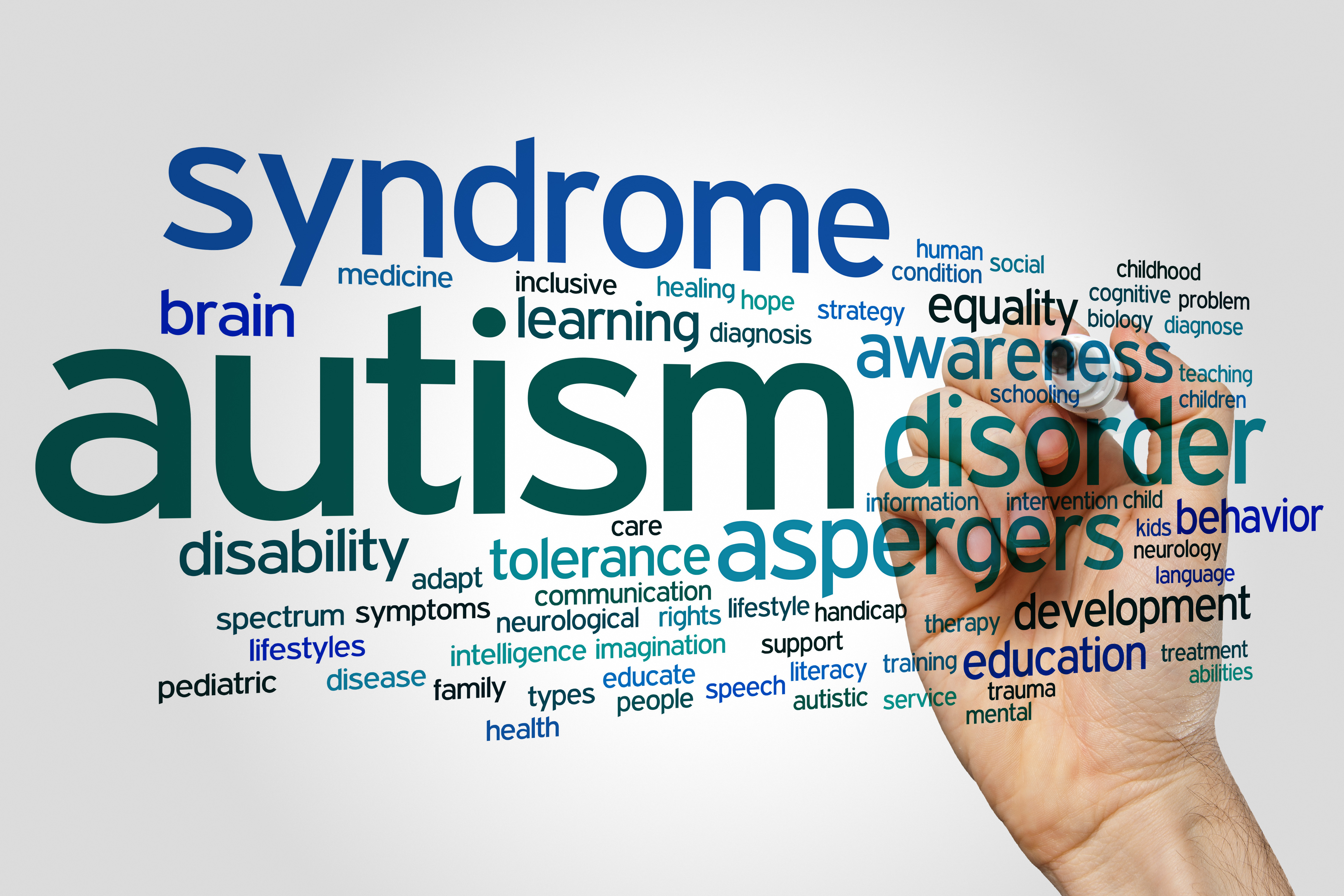 Autism concept word cloud background